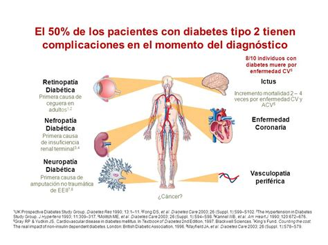 el  de los pacientes  diabetes tipo  ya tienen