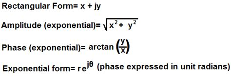 rectangular  exponential form conversion calculator