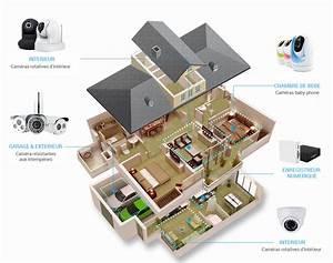Camera De Surveillance Maison : cam ras de surveillance maison sos informatique 74sos ~ Dode.kayakingforconservation.com Idées de Décoration