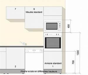 dimension meuble four encastrable 3 a quelle hauteur With dimension meuble four encastrable