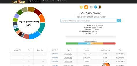 How to ensure whether your transaction is confirmed. Mint and Coinbase: Your New Bitcoin Finance Tracker   Mint