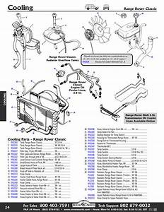 Range Rover Sport Parts Diagram