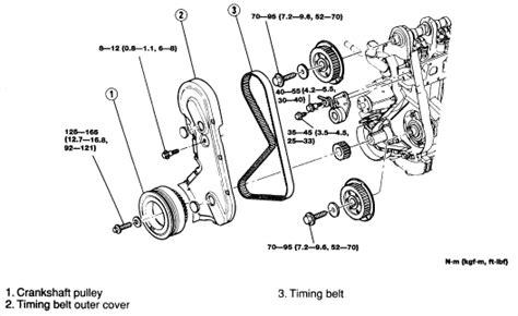 Kia Sorento Timing Belt Imageresizertool