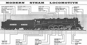 92 Best Locomotive Blueprints Images On Pinterest