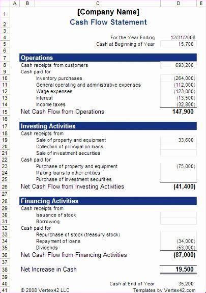 indirect cash flow statement excel template excel
