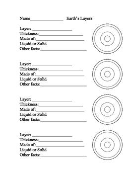 layers of the earth worksheet by strebler teachers pay teachers