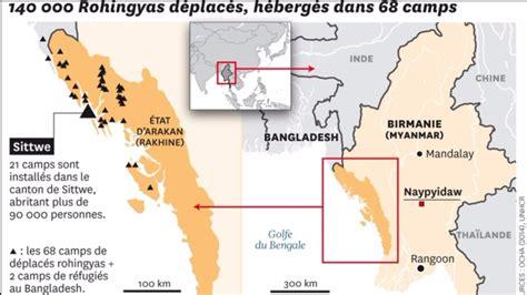 bureau des nations unies pour la coordination des affaires humanitaires myanmar