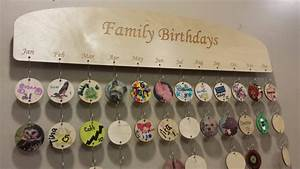 Family birthday wall plaque reminder art