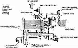 1997 Toyota Rav4 Vacuum Hose Routing Diagram Images
