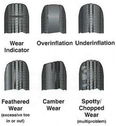 Why Do Boat Trailer Tires Wear On The Inside by 11 Things To About Boat Trailer Tires Trailering