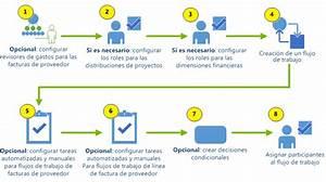 Configurar Flujos De Trabajo De Factura De Proveedor