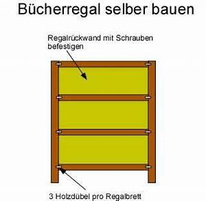 Bücherregal Selber Bauen Holz : anleitung b cherregal selber bauen aus holz ~ Lizthompson.info Haus und Dekorationen