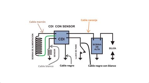 conexi 243 n cdi de yamaha crypton 105 t de 6 cables