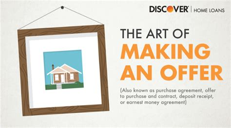 The Art Of Making An Offer On A Home