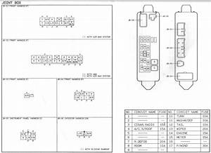 1994 Mazda Protege Fuse Box Diagram