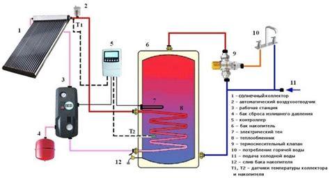 Виды и типы схемы солнечных электростанций. Подробно.