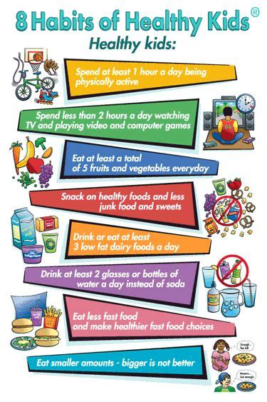 best 25 healthy habits for ideas on 841 | a26b693e3cd83a8a23fbc81861dacea8 healthy habits for kids healthy children