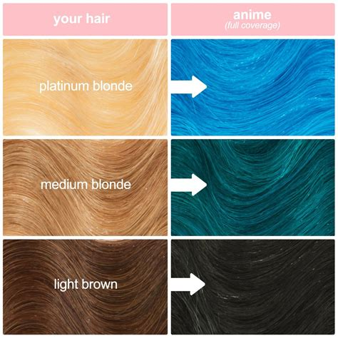 Anime Neon Blue Vegan Semi Permanent Hair Dye Sample