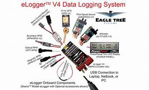Eagle Tree Systems Elogger