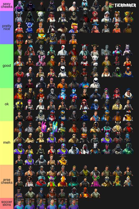 create  fortnite skins outfits tier list tier maker