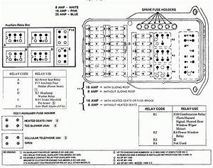 Freightliner Fuse Box Diagram