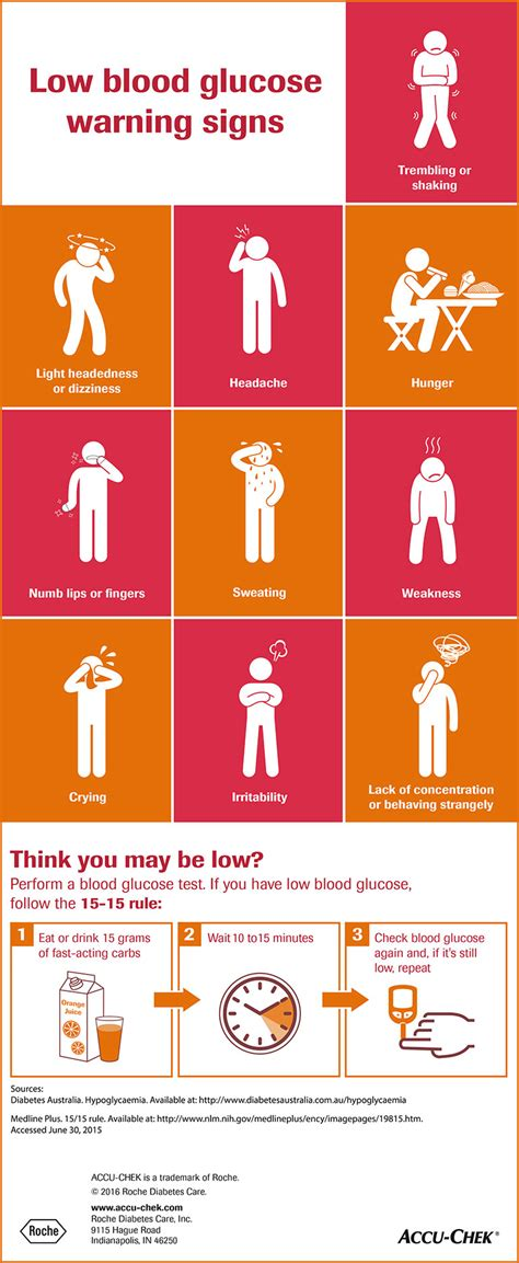 blood sugar symptoms  treatment accu chek