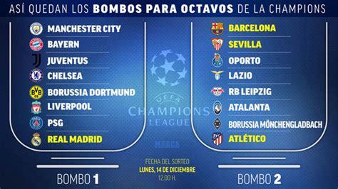 Sorteo Champions hoy: Sorteo Octavos Champions League ...