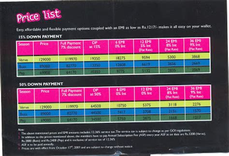 zest breaks mahindra review pricing comparision