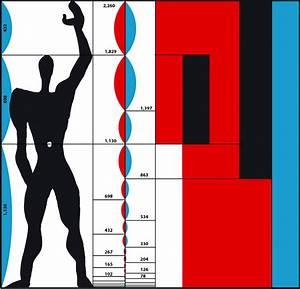 Modulor Le Corbusier : topographie modulor l 39 homme mesure de toutes choses ~ Eleganceandgraceweddings.com Haus und Dekorationen