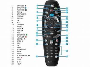 Multichoice Original A6 Dstv Hdpvr Explora Remote