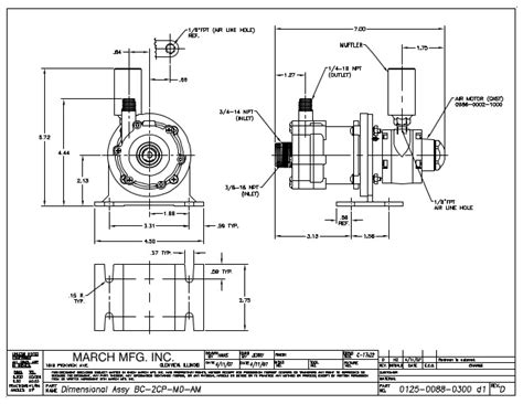 Centrifugal Pumps Data From March Pump Series Bc-2cp-md