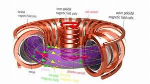 10 Facts About Fusion Energy Via Magnetic Confinement