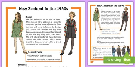 New Zealand In The 60s Fact Sheet