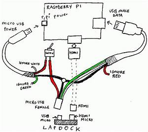 Raspberry Pi Usb Power    Data    Switch Wiring Diagram