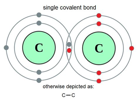 what does a single covalent bond like socratic