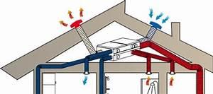 Vmc Double Flux Renovation : la vmc double flux est elle indispensable en r novation ~ Melissatoandfro.com Idées de Décoration