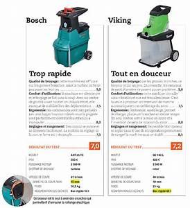 Aspirateur Souffleur Broyeur Comparatif : broyeur turbine amazing cuvette broyeur intgr en version ~ Dailycaller-alerts.com Idées de Décoration