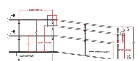 ramp handrail handicap height hand diagram wheelchair systems