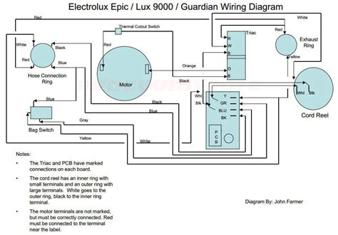 Electrolux Epic Lux Guardian Wiring Diagram