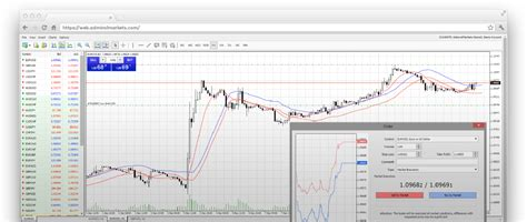 mt4 web mt4 on chromebook safe reliable easy forex trading