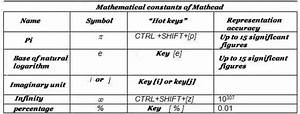 Opinions on mathematical constant