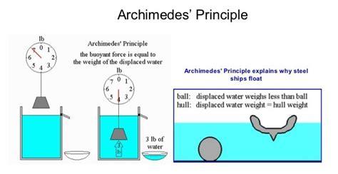 Architecture Principle Definition - Dragon1