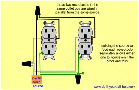 Parallel Wiring Two Outlets One Box Electric Wire