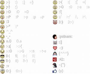 Facebook: inserire emoticons, faccine e altre piccole ...