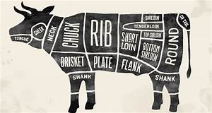 All The Cuts Of Beef Explained