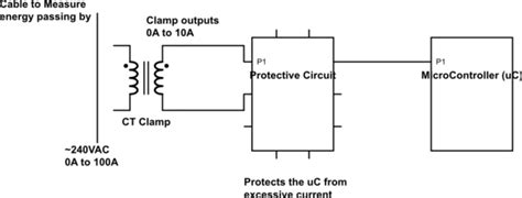 can i use a current transformer to measure voltage and