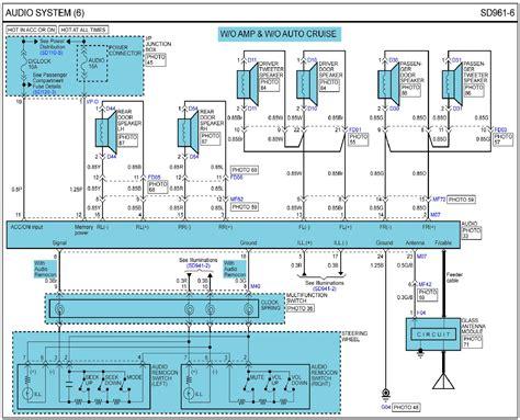 2006 kia sorento wiring diagram electrical website kanri info