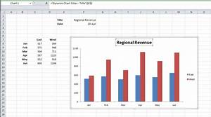 Creating Dynamic Excel Chart Titles That Link To Worksheet