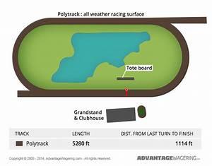 Turfway Park Race Track