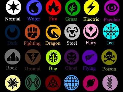 Pokemon Symbols Deviantart Chart Eevee Dragon Magic